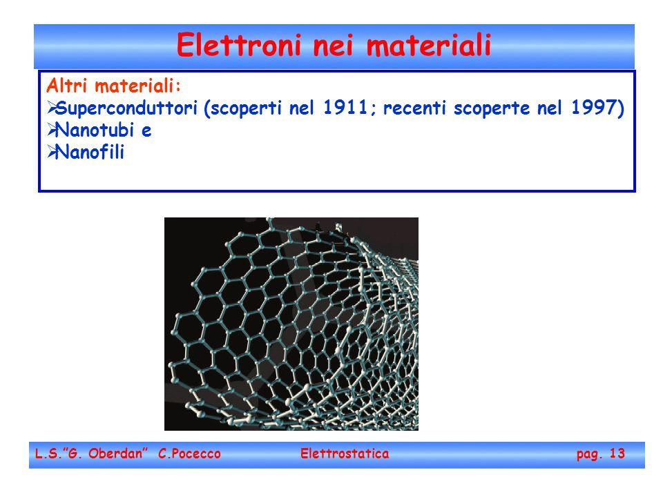 Elettroni nei materiali