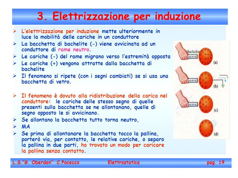 3. Elettrizzazione per induzione