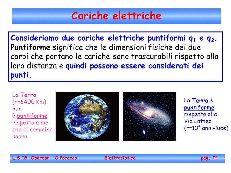 Cariche elettriche Consideriamo due cariche elettriche puntiformi q1 e q2.