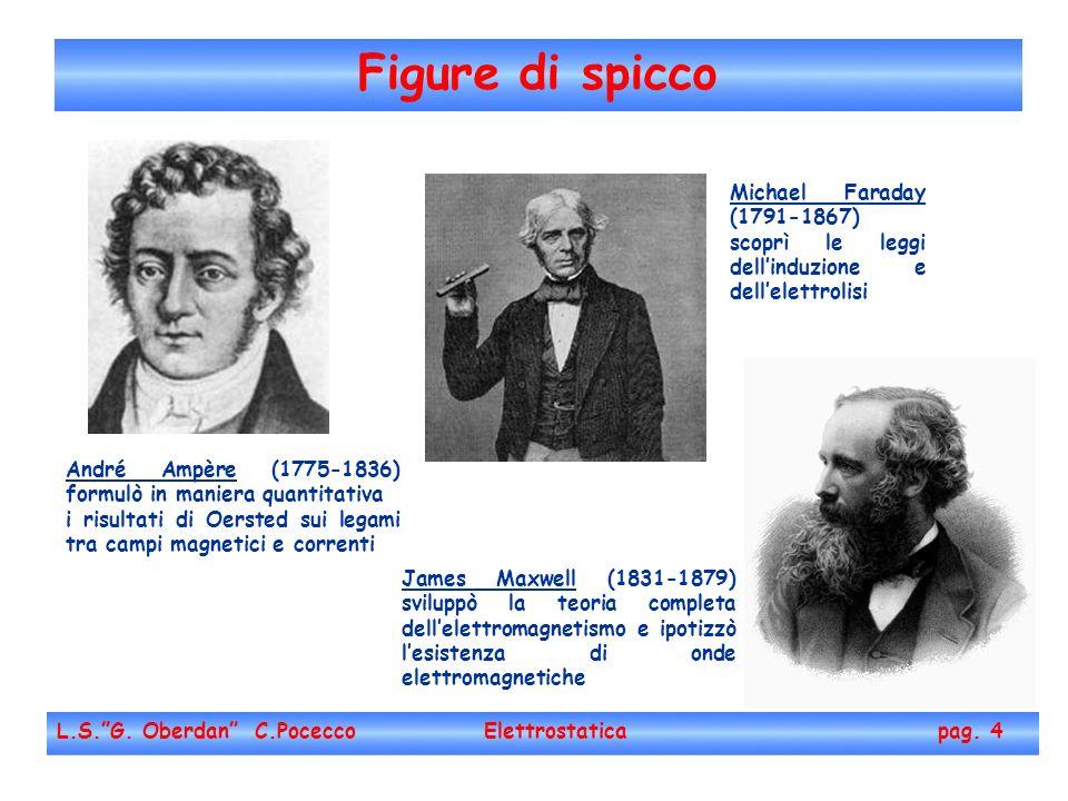 Figure di spicco Michael Faraday (1791-1867) scoprì le leggi dell'induzione e dell'elettrolisi.
