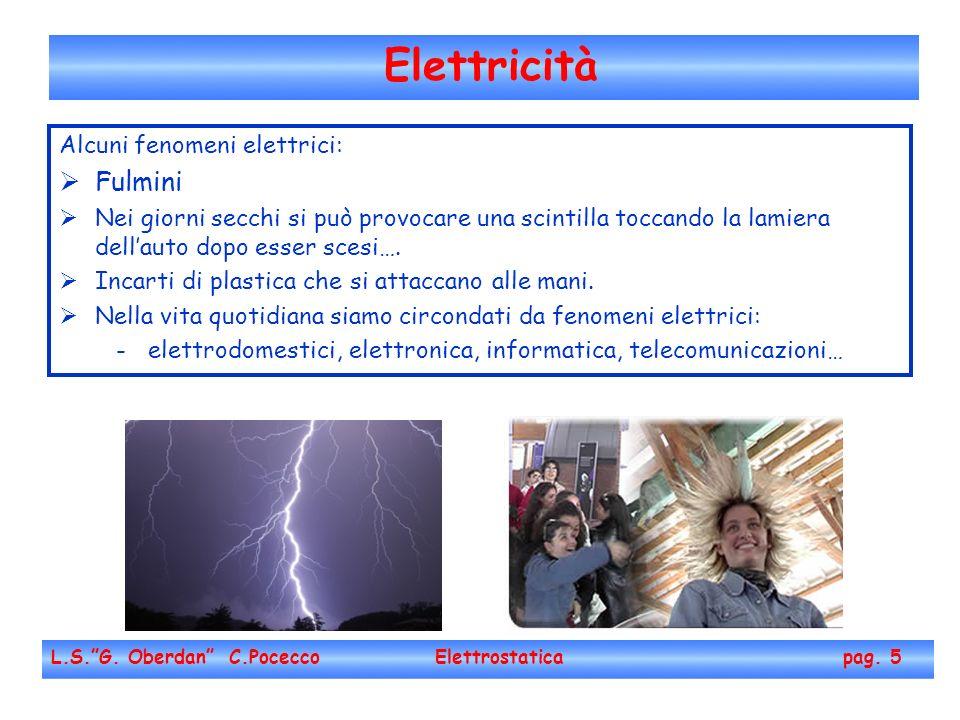 Elettricità Fulmini Alcuni fenomeni elettrici: