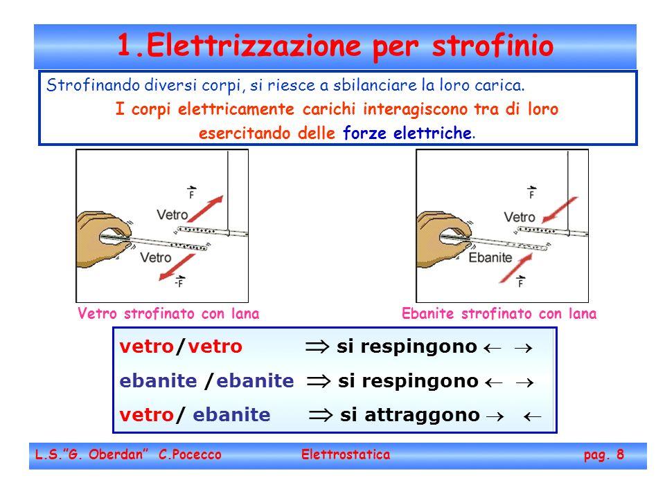 1.Elettrizzazione per strofinio
