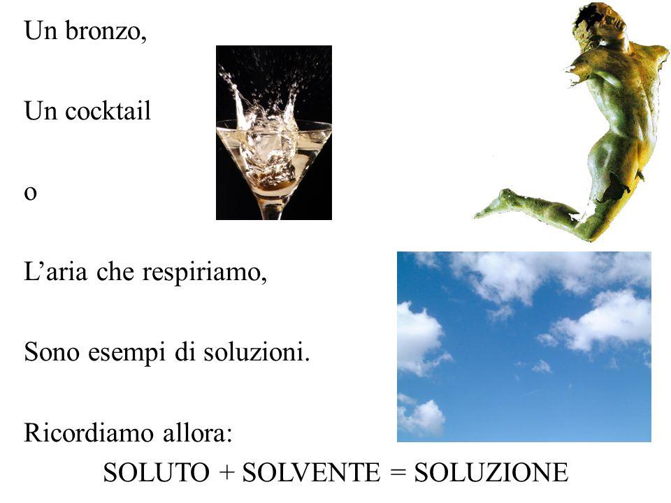 SOLUTO + SOLVENTE = SOLUZIONE
