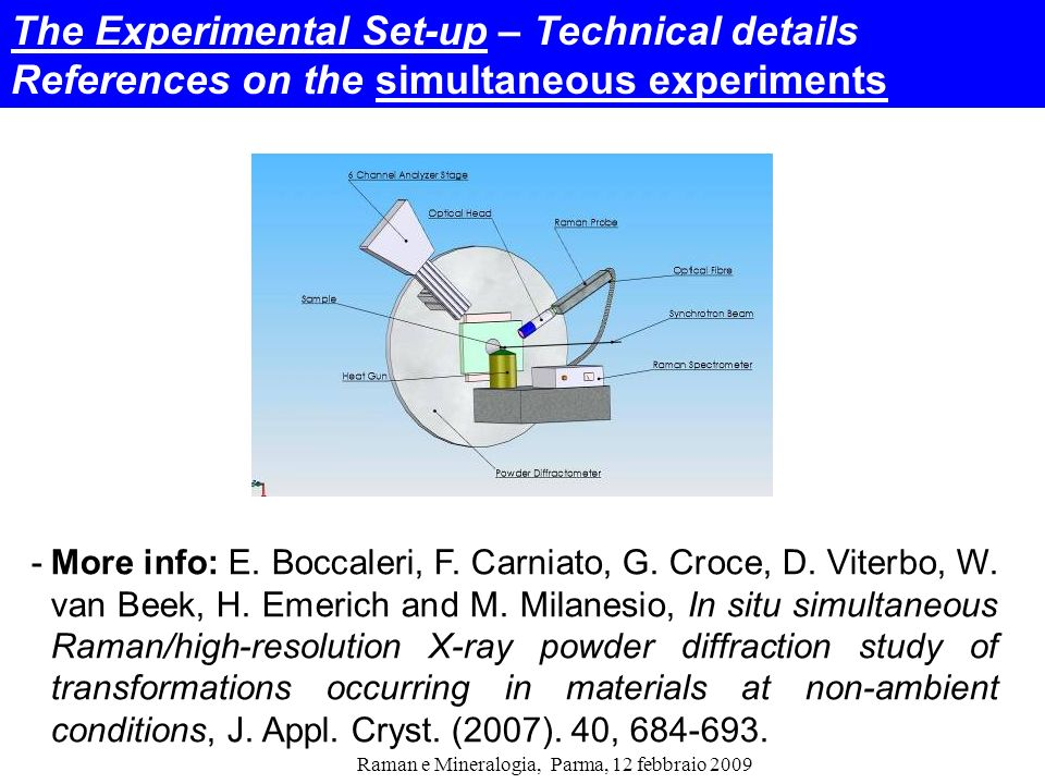 The Experimental Set-up – Technical details