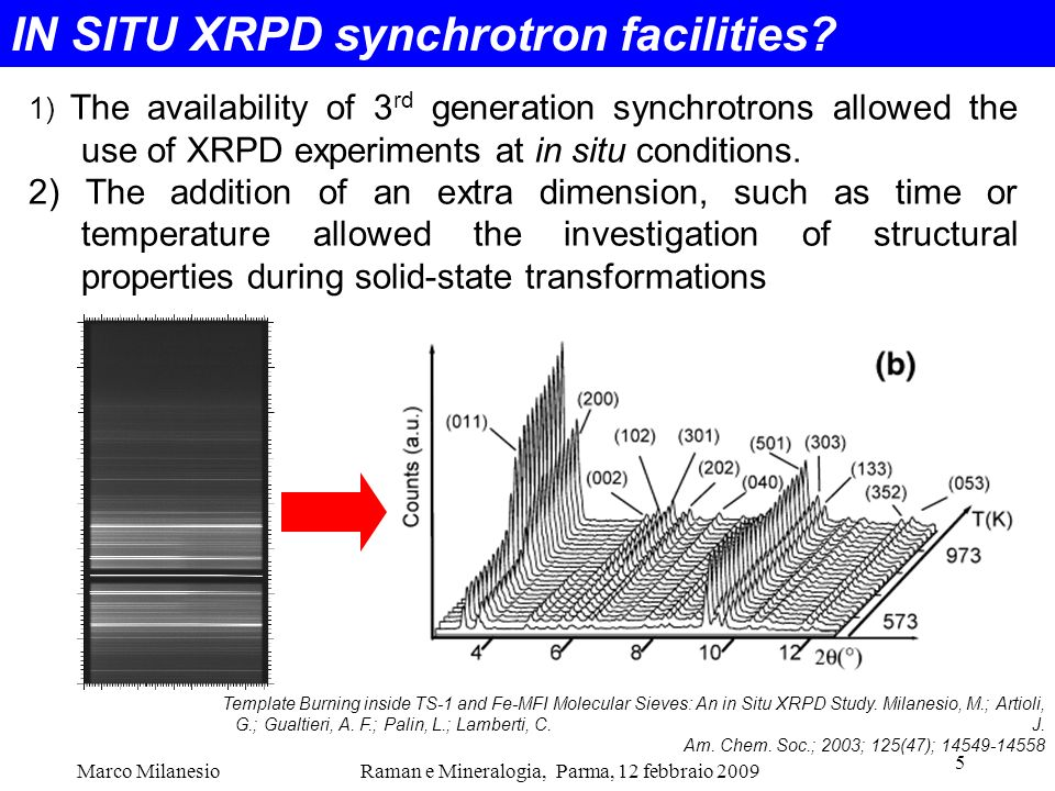 IN SITU XRPD synchrotron facilities