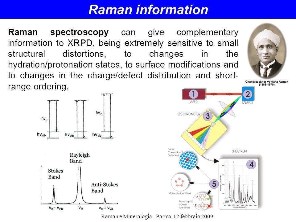 Raman information