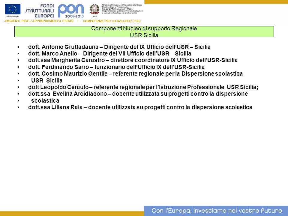 Componenti Nucleo di supporto Regionale USR Sicilia
