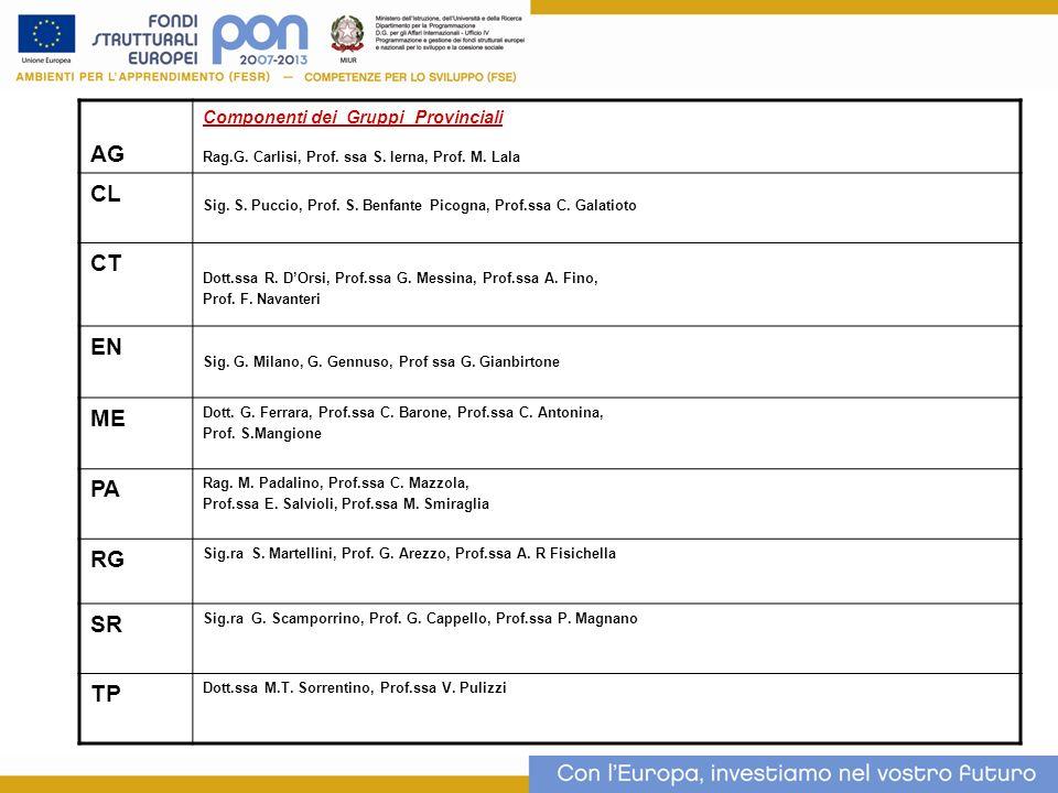 AG CL CT EN ME PA RG SR TP Componenti dei Gruppi Provinciali