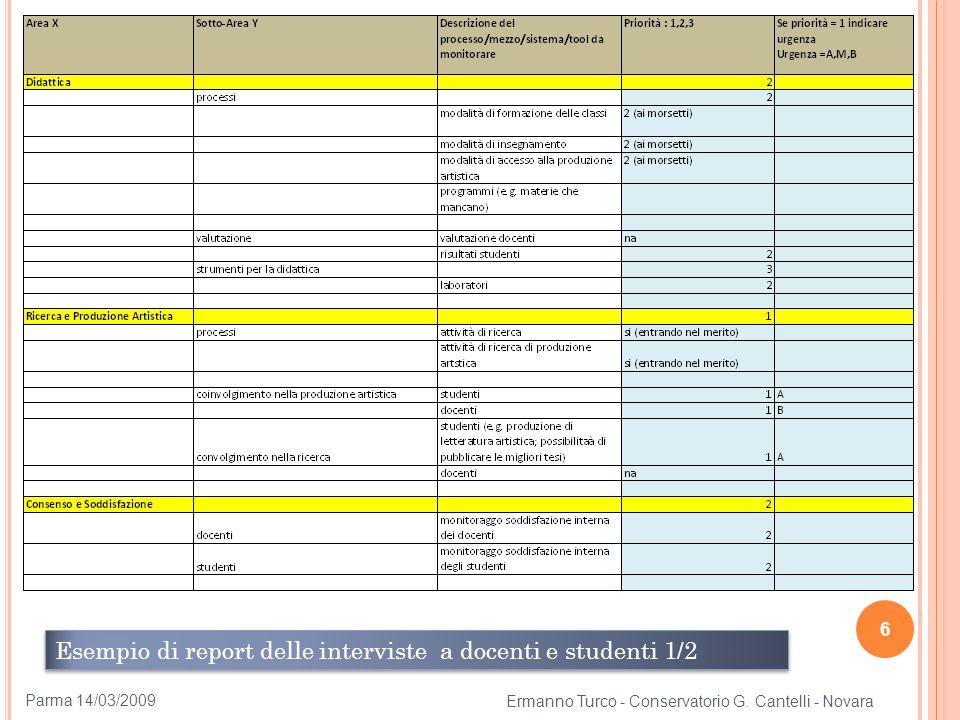 Esempio di report delle interviste a docenti e studenti 1/2