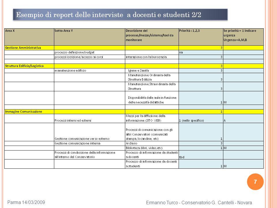 Esempio di report delle interviste a docenti e studenti 2/2