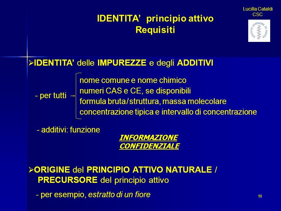 IDENTITA' principio attivo