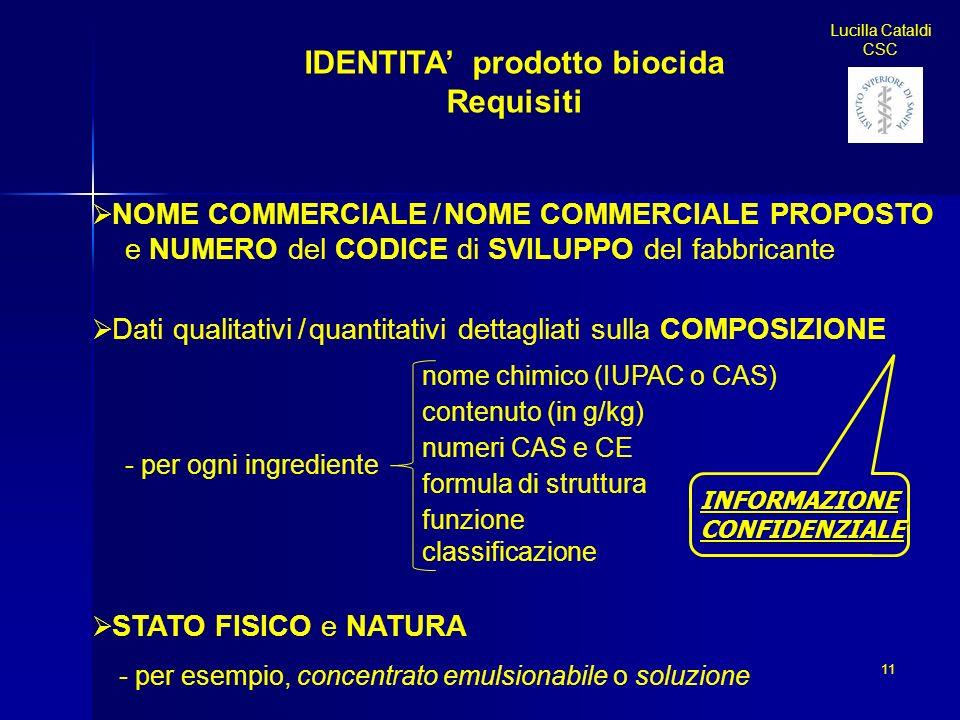 IDENTITA' prodotto biocida