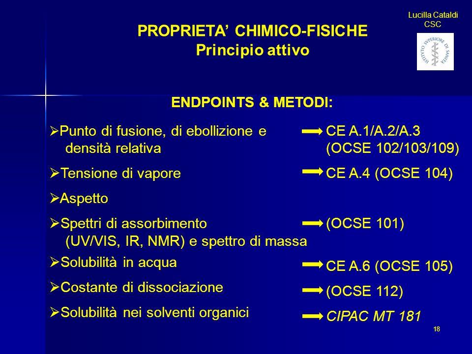 PROPRIETA' CHIMICO-FISICHE