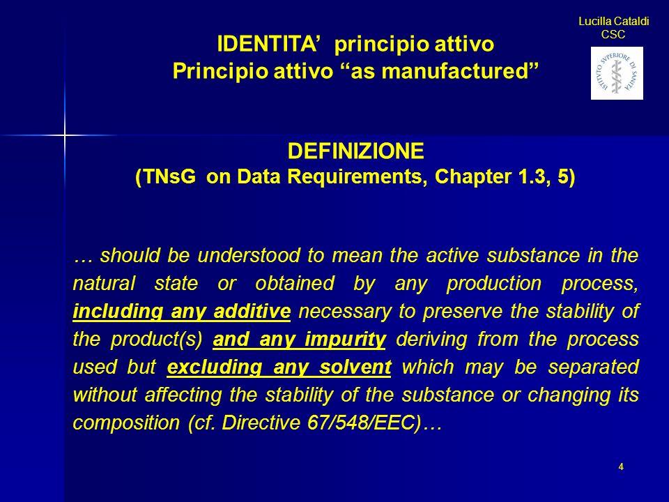 IDENTITA' principio attivo Principio attivo as manufactured