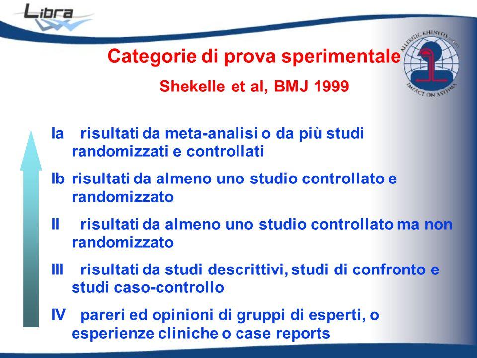 Categorie di prova sperimentale