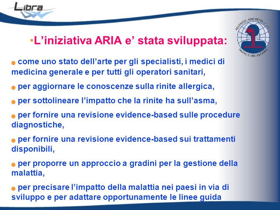 L'iniziativa ARIA e' stata sviluppata: