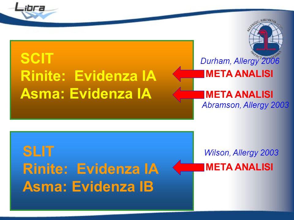 SCIT Rinite: Evidenza IA Asma: Evidenza IA SLIT Rinite: Evidenza IA