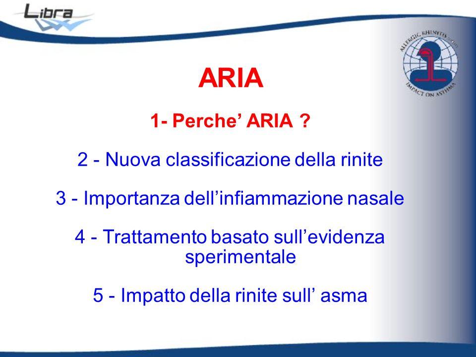 ARIA 1- Perche' ARIA 2 - Nuova classificazione della rinite