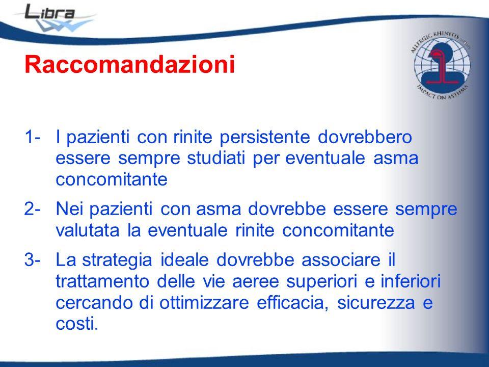 Raccomandazioni 1- I pazienti con rinite persistente dovrebbero essere sempre studiati per eventuale asma concomitante.