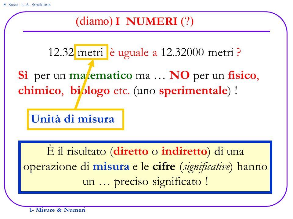 E. Sassi - L-A- Smaldone I NUMERI. (diamo) ( ) 12.32 metri è uguale a 12.32000 metri