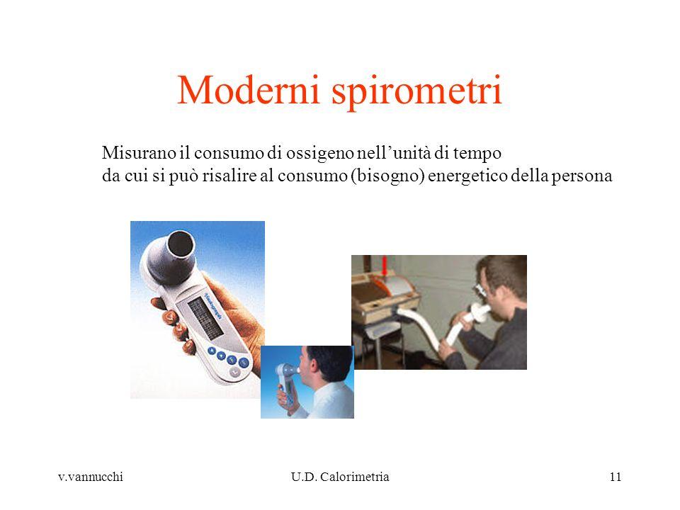 Moderni spirometri Misurano il consumo di ossigeno nell'unità di tempo