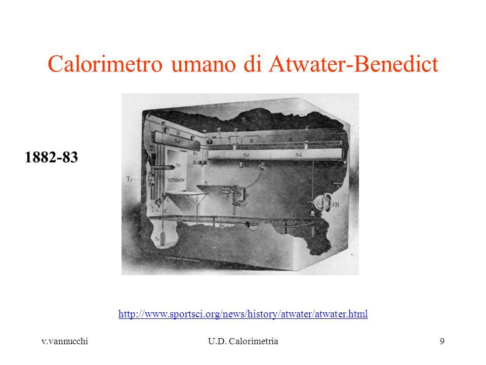 Calorimetro umano di Atwater-Benedict