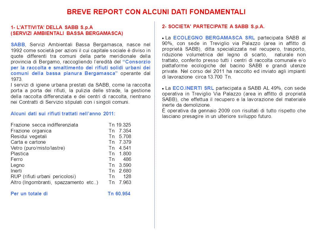 BREVE REPORT CON ALCUNI DATI FONDAMENTALI