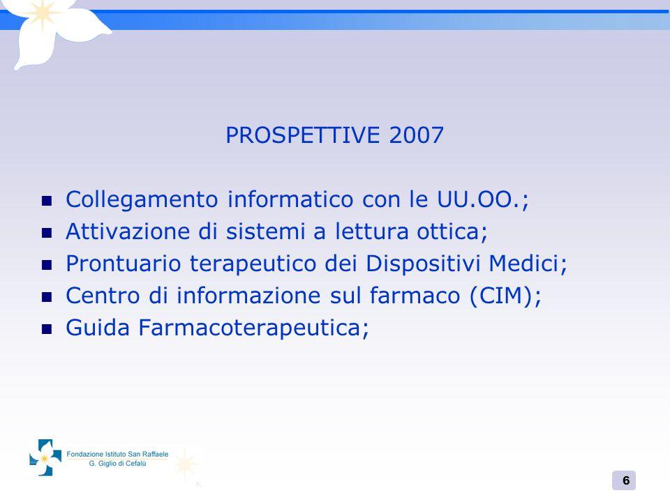 PROSPETTIVE 2007Collegamento informatico con le UU.OO.; Attivazione di sistemi a lettura ottica; Prontuario terapeutico dei Dispositivi Medici;