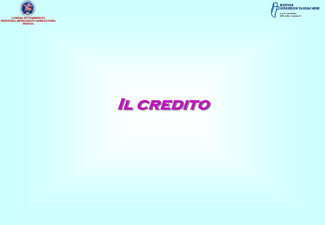 Il credito