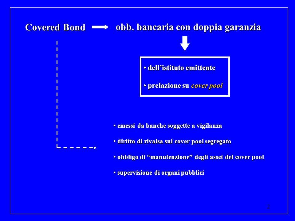obb. bancaria con doppia garanzia
