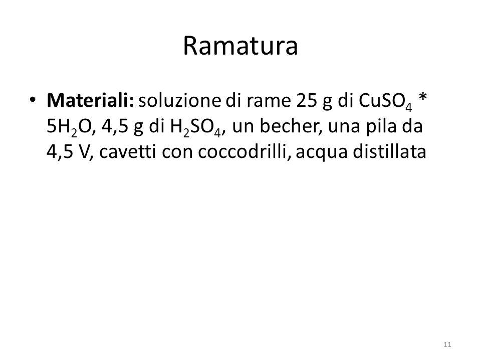 Ramatura Materiali: soluzione di rame 25 g di CuSO4 * 5H2O, 4,5 g di H2SO4, un becher, una pila da 4,5 V, cavetti con coccodrilli, acqua distillata.