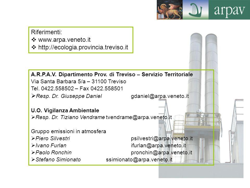 Resp. Dr. Giuseppe Daniel gdaniel@arpa.veneto.it