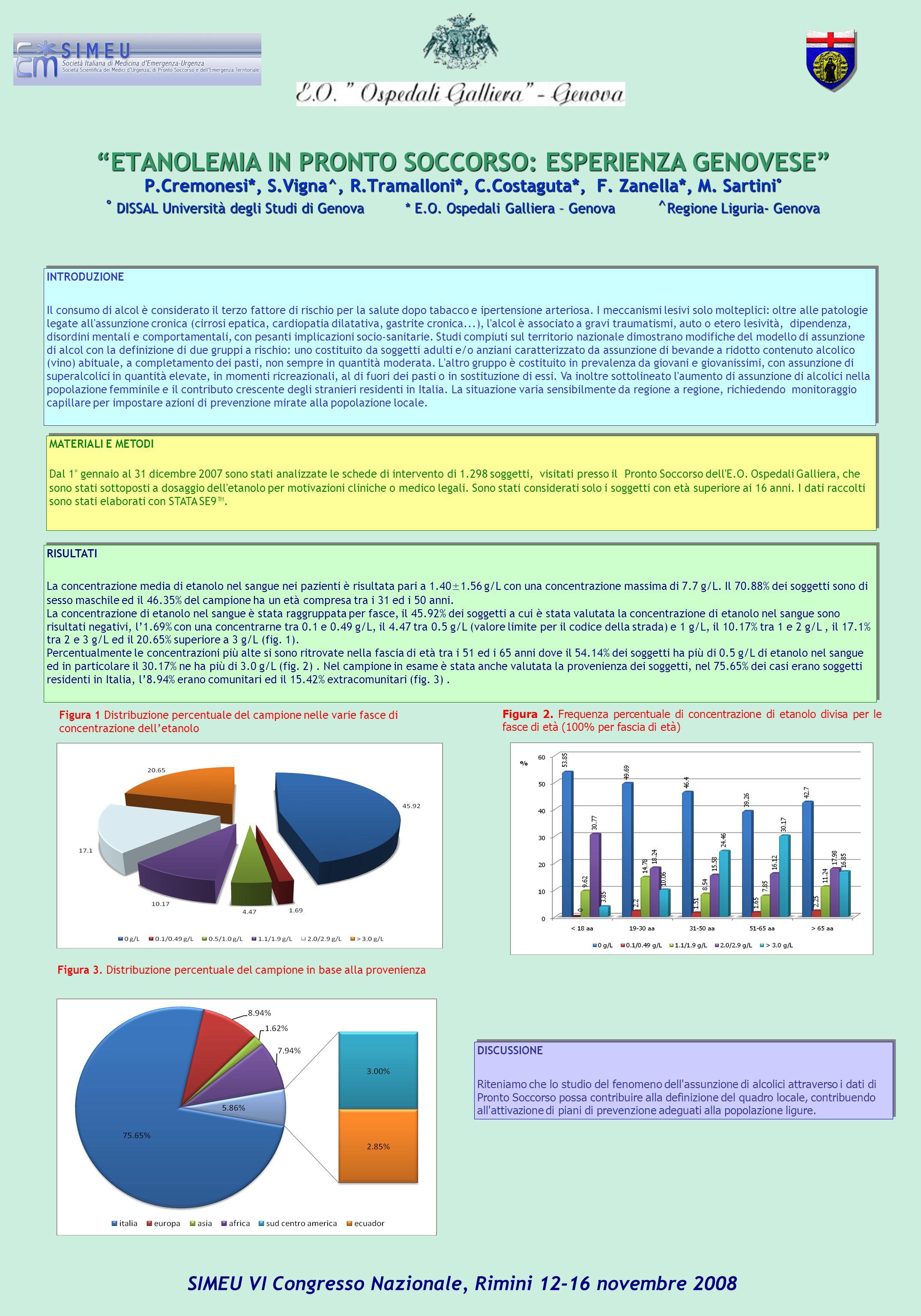 SIMEU VI Congresso Nazionale, Rimini 12-16 novembre 2008