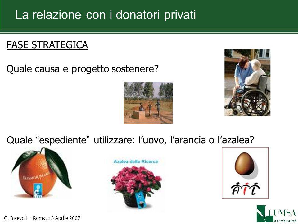 La relazione con i donatori privati