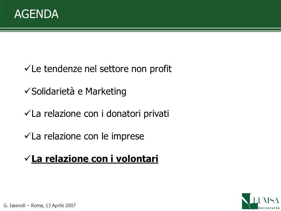 AGENDA Le tendenze nel settore non profit Solidarietà e Marketing