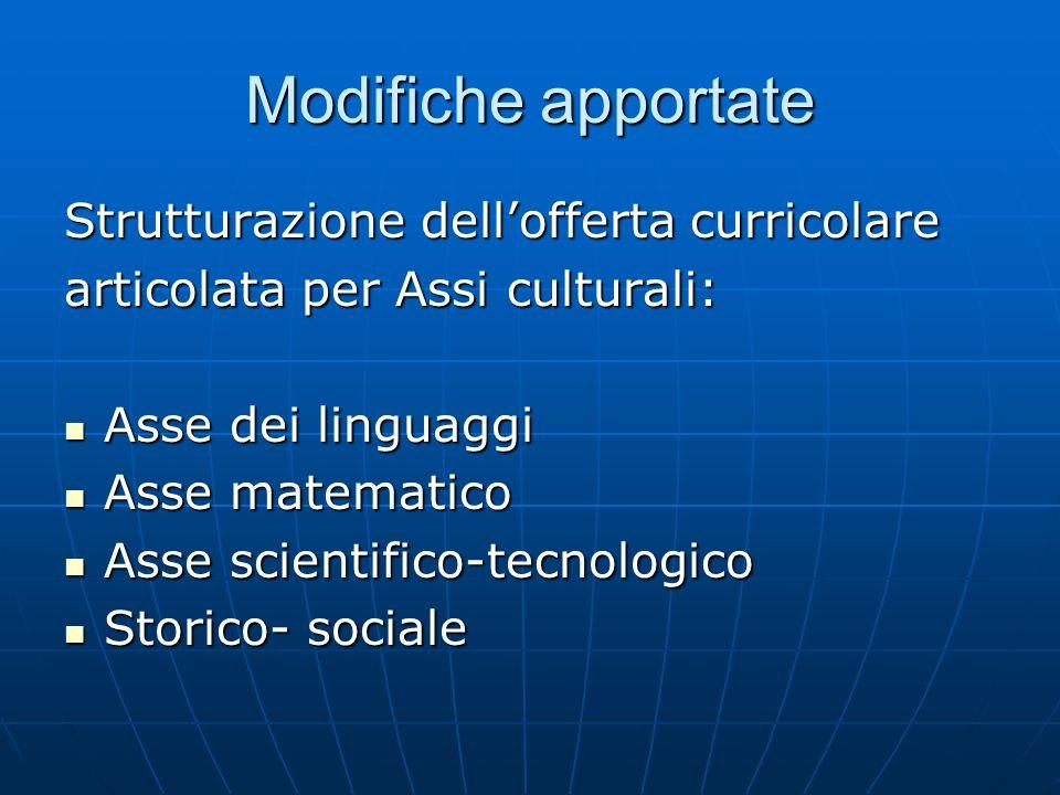 Modifiche apportate Strutturazione dell'offerta curricolare
