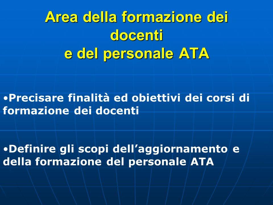 Area della formazione dei docenti e del personale ATA