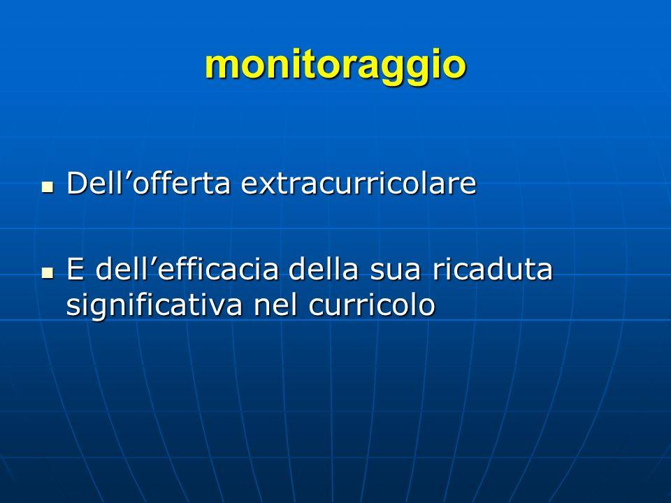 monitoraggio Dell'offerta extracurricolare