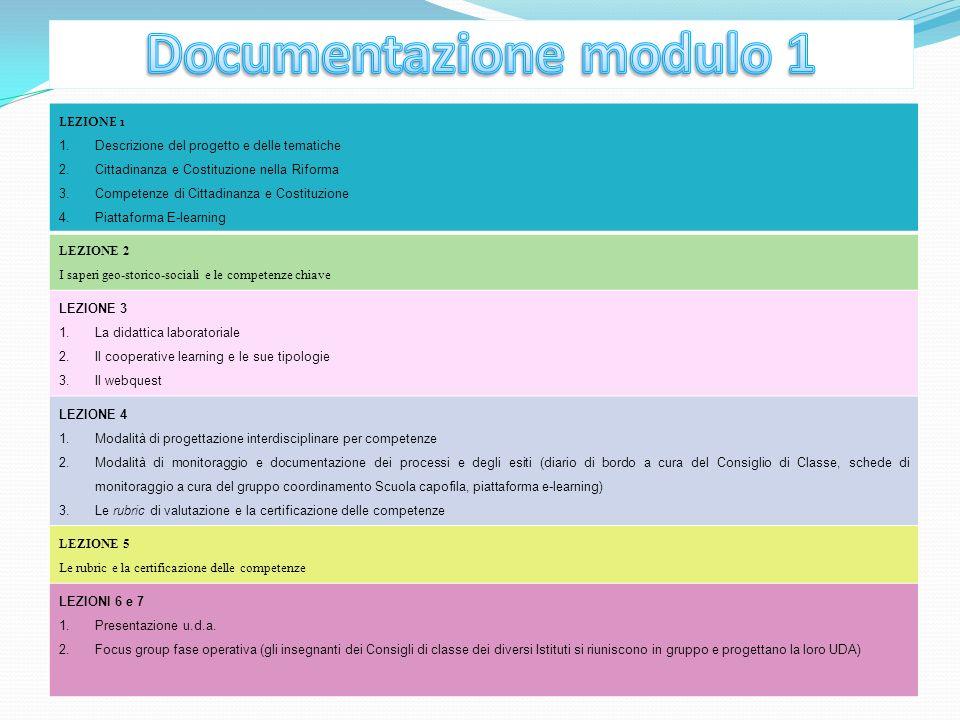 Documentazione modulo 1