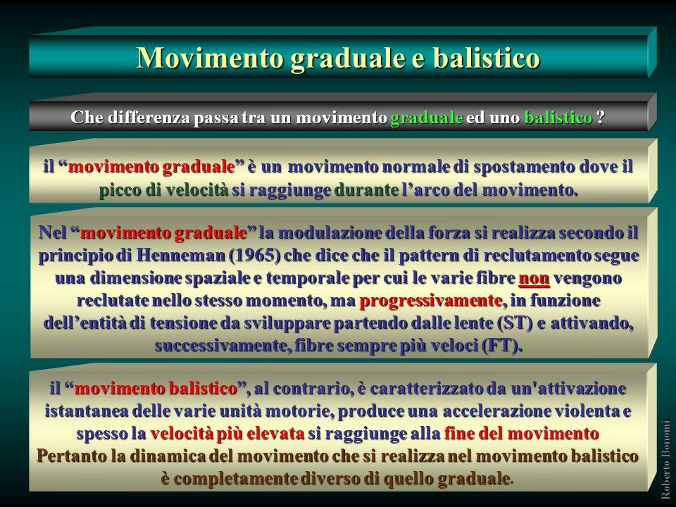 Movimento graduale e balistico