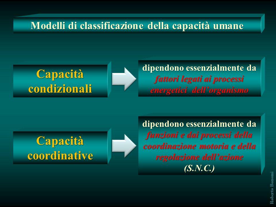 Capacità condizionali Capacità coordinative