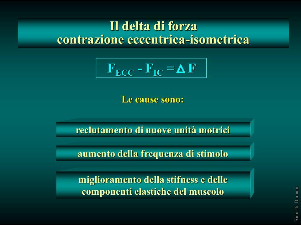 Il delta di forza contrazione eccentrica-isometrica FECC - FIC = F