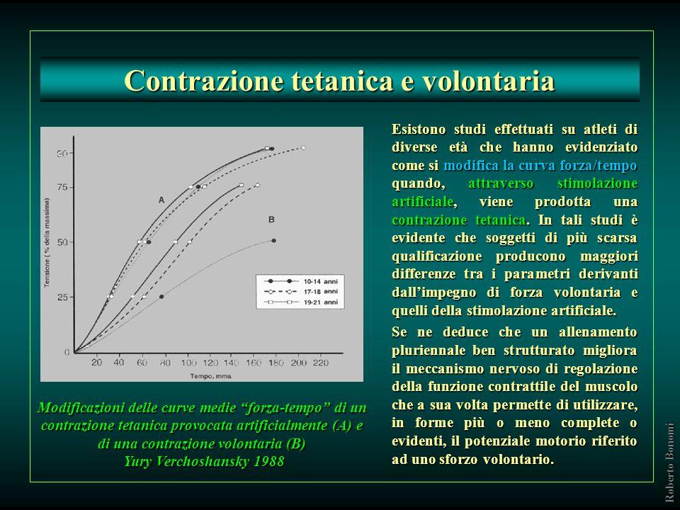 Contrazione tetanica e volontaria