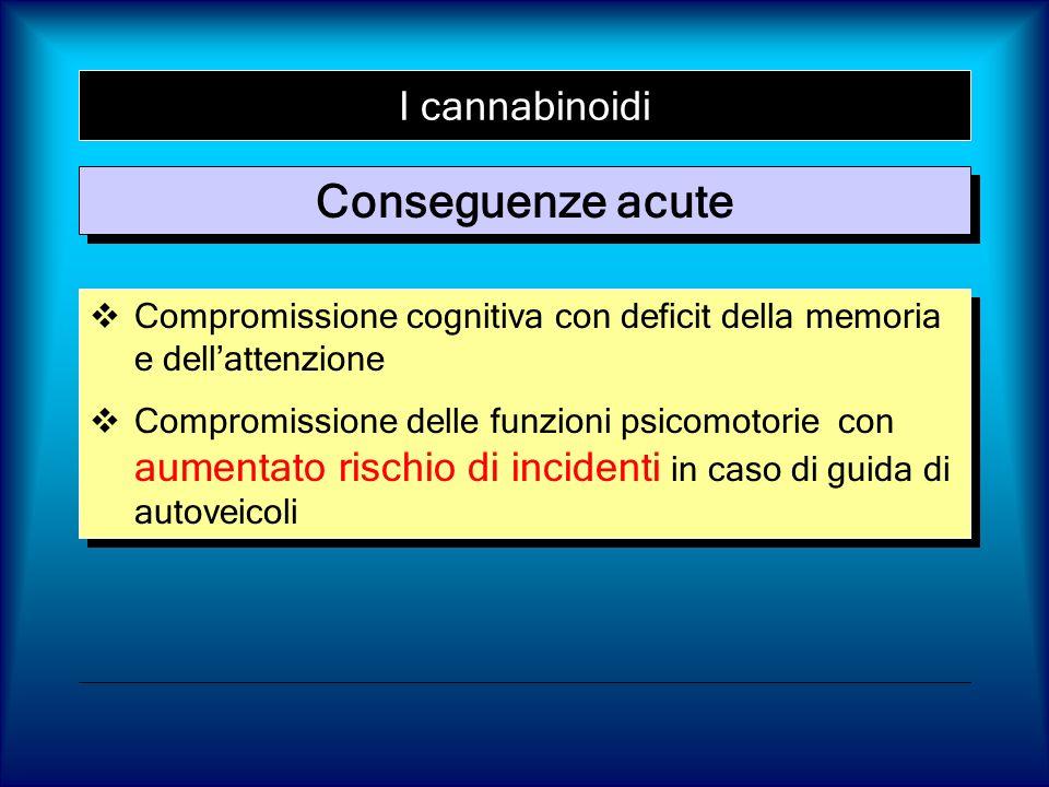 Conseguenze acute I cannabinoidi