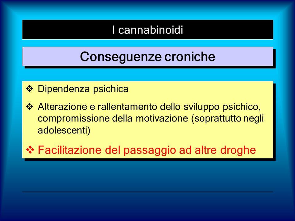 Conseguenze croniche I cannabinoidi