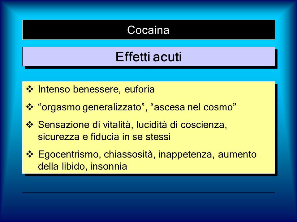 Effetti acuti Cocaina Intenso benessere, euforia