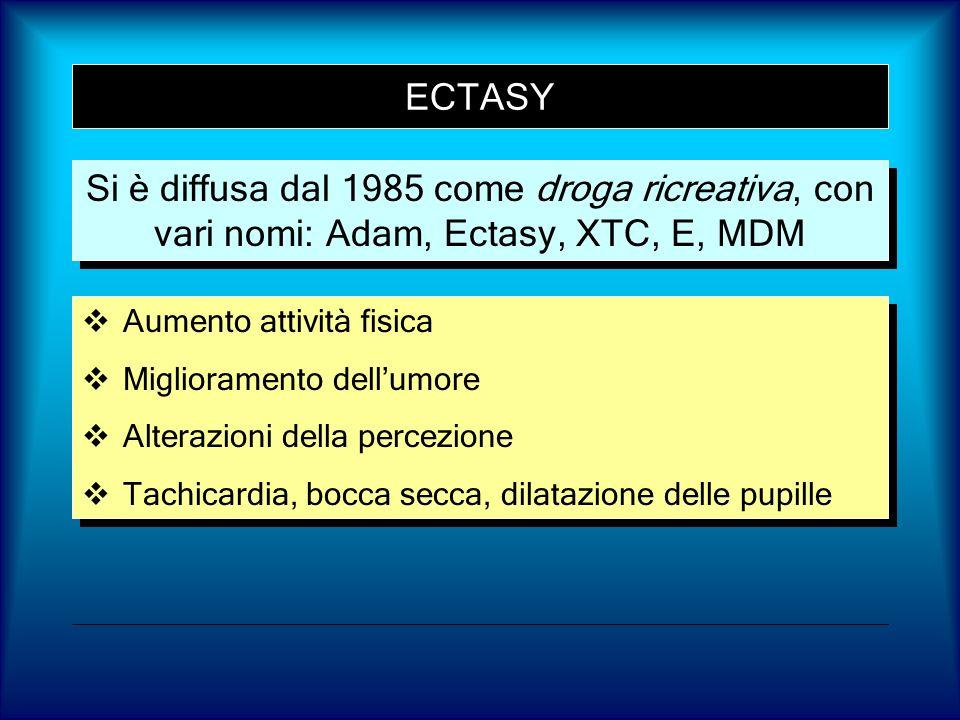 ECTASY Si è diffusa dal 1985 come droga ricreativa, con vari nomi: Adam, Ectasy, XTC, E, MDM. Aumento attività fisica.