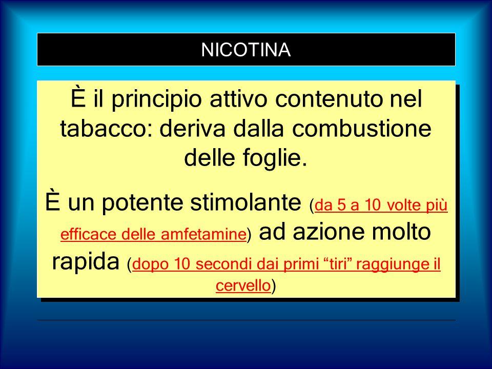 NICOTINA È il principio attivo contenuto nel tabacco: deriva dalla combustione delle foglie.