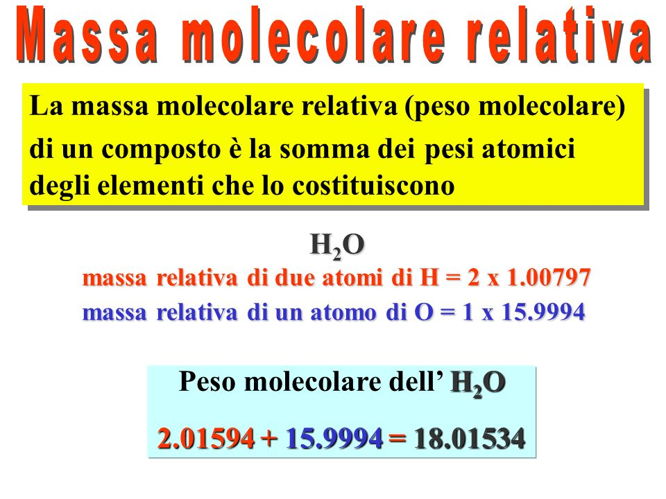 Massa molecolare relativa