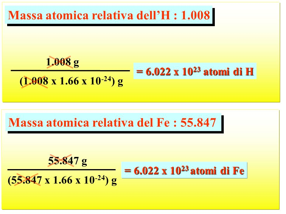Massa atomica relativa dell'H : 1.008